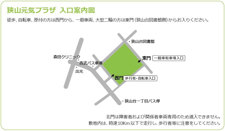 gatemap