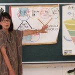 西武文理大学連携 健康づくりサポーター養成講座 R-15